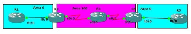 Tshoot IPV6