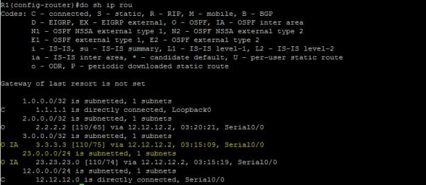 ospf virtual link r1