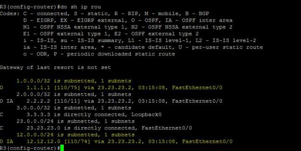 ospf virtual link r3
