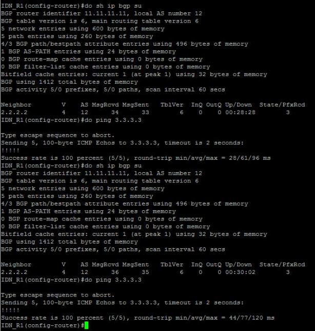 R1 eBGP